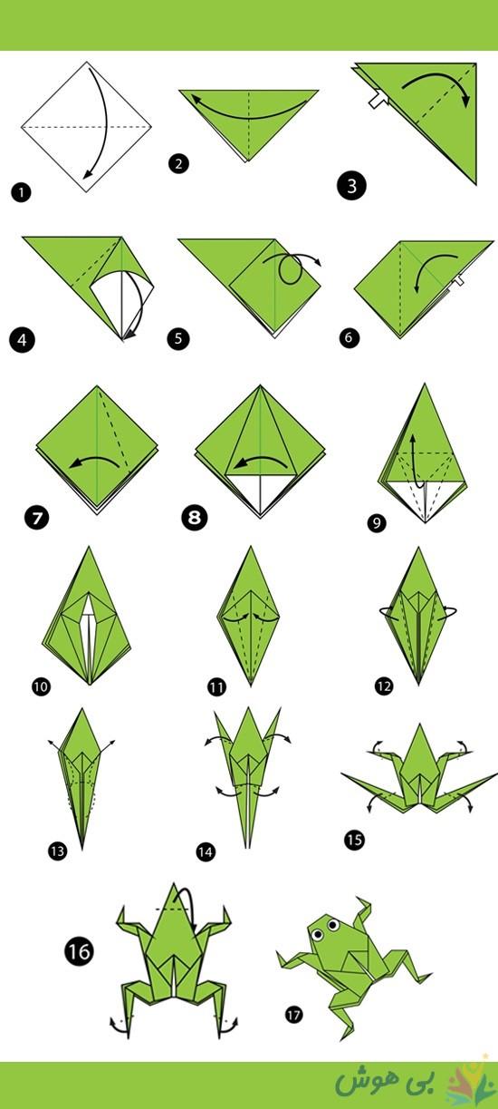 آموزش اوریگامی قورباغه